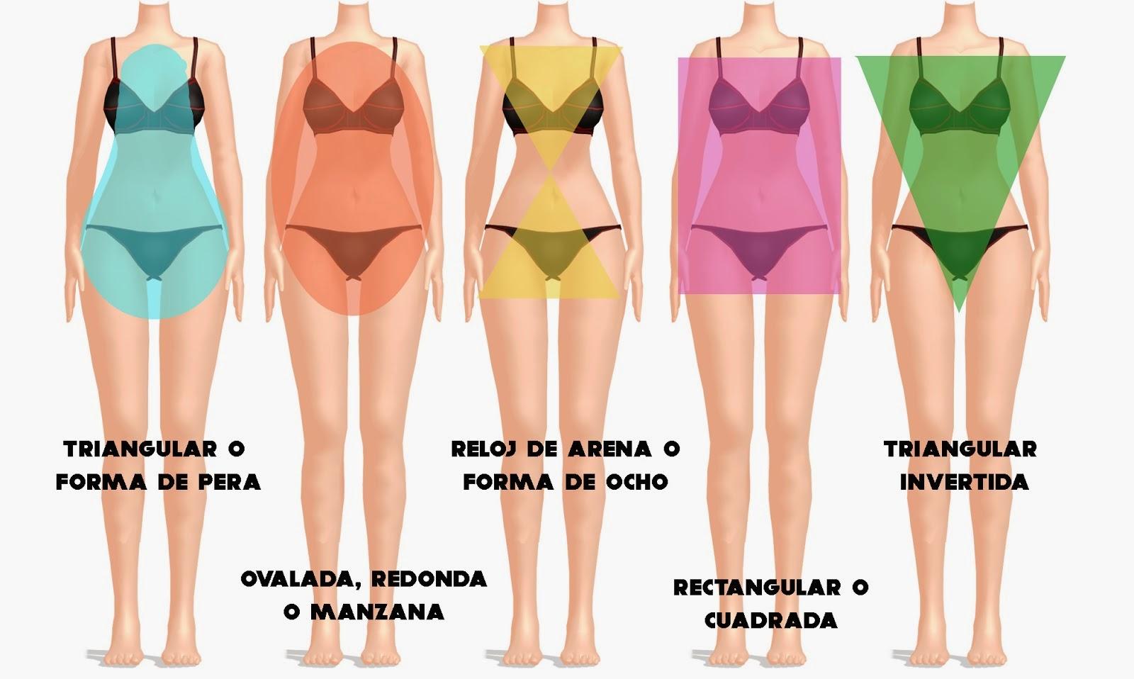 bc26c6a85f05 Como elegir la mejor bikini para tu cuerpo